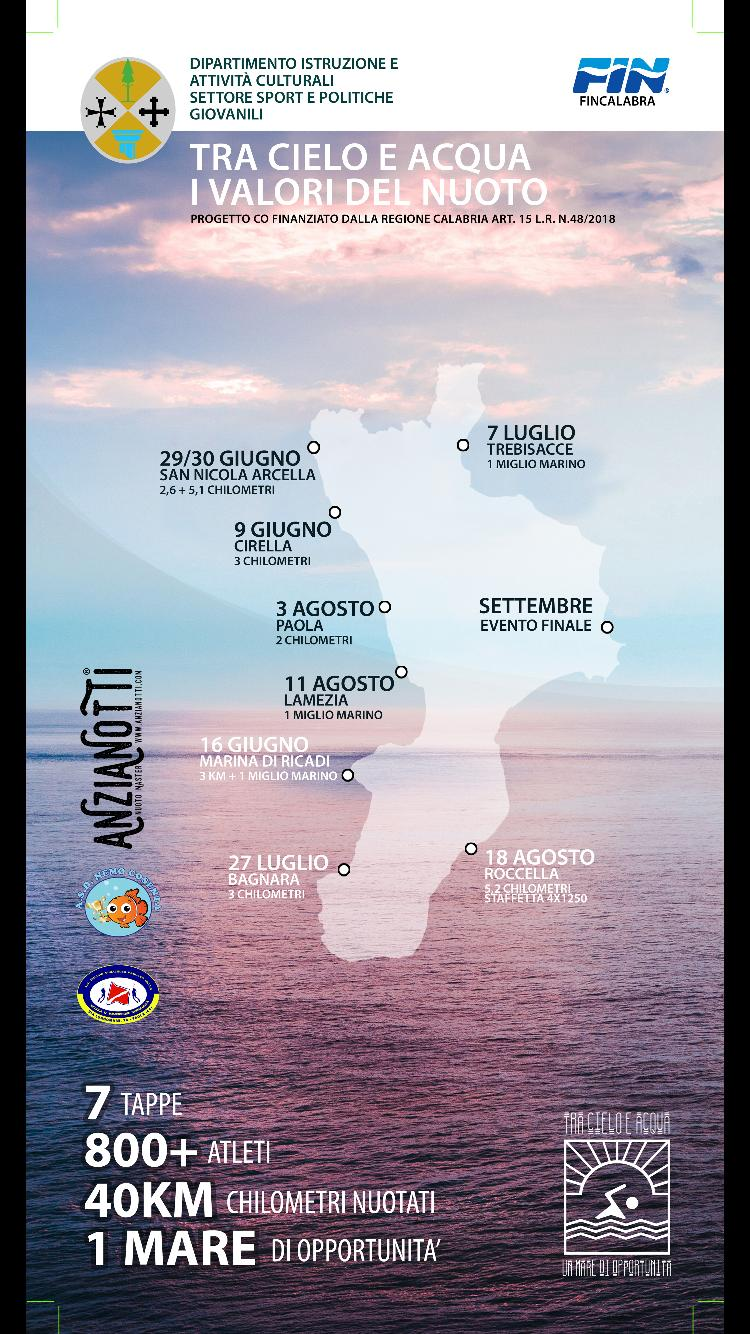 Fin Sicilia Calendario.Fin Calabria